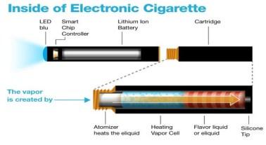 cara kerja rokok elektrik